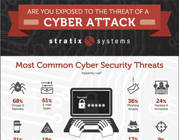 port-thumb-cyber-security-info