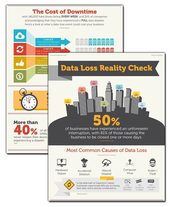 resource-data-loss-infographic